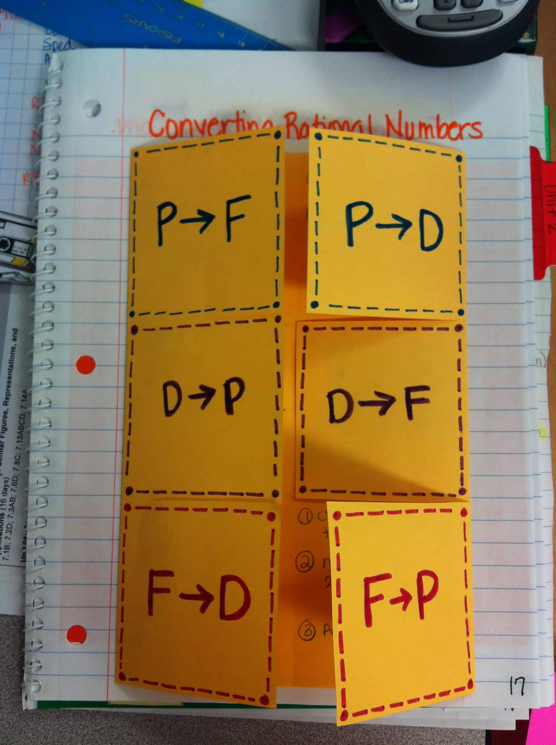 #made4math- Converting Fractions, Decimals and Percents Foldable