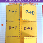Converting Fractions Decimals and Percents Foldable Lesson for Interactive Notebooks