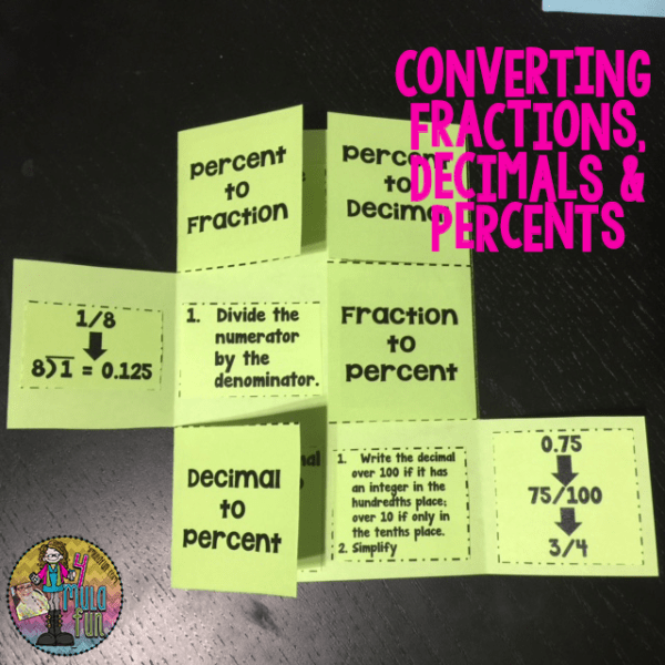 Converting Fractions Decimals and Percents Foldable Lesson
