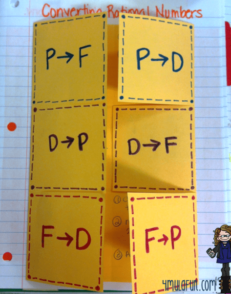 Converting Rational Number Flippable