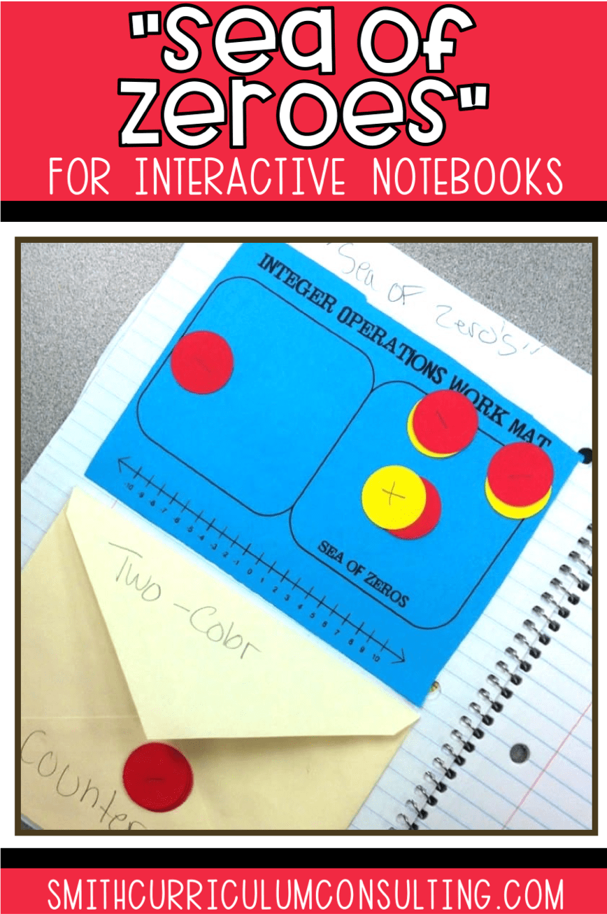 Working with Integers requires teaching our students rules for each of the operations and why they work. For students to keep these rules organized in their mind this interactive notebook lesson keeps each of the rules under a foldable flap and tucked away for use at any time. #interactivenotebooks #middleschool #integers #integerrules #integeroperations #negativenumbers #negati
