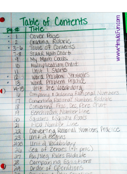 Table of Contents in Interactive Notebooks - Smith Curriculum and ...