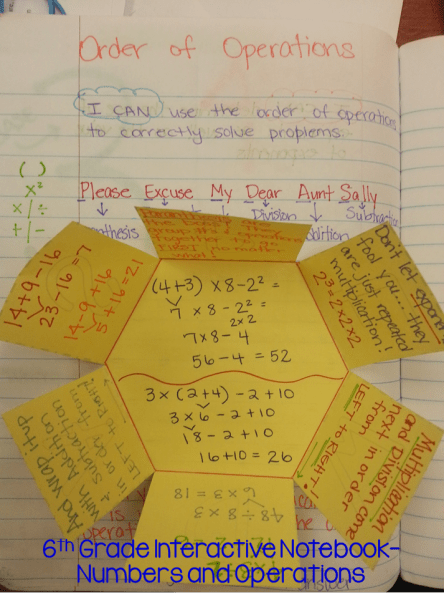 6th Grade Interactive Notebook Order of Operations