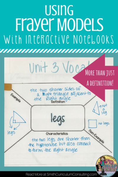 using frayer models with interactive notebooks  u2022 smith