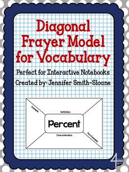 Diagonal Frayer Model