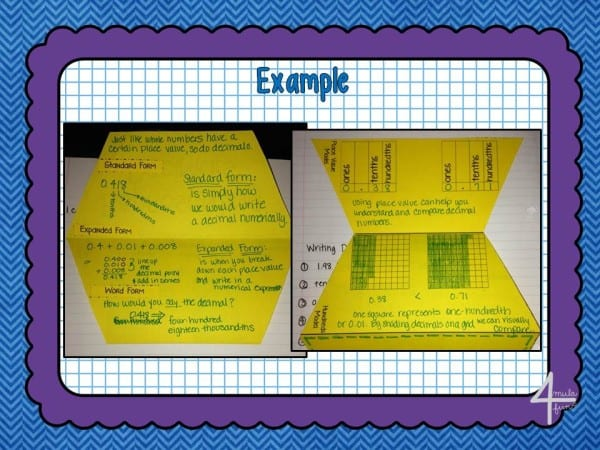 Representing Decimals Flippable- Standard, Expanded and Place Value Form as well as Visual Models