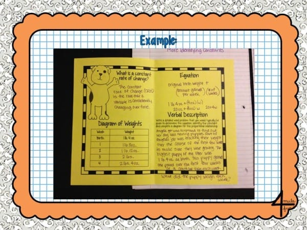 Graphing Proportional Relationships Mini Book