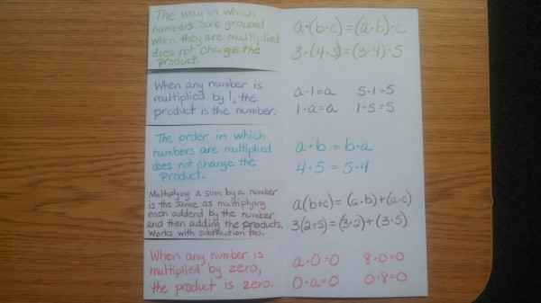 multiplication properties inside