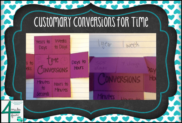 Customary Conversions for Time Flippables