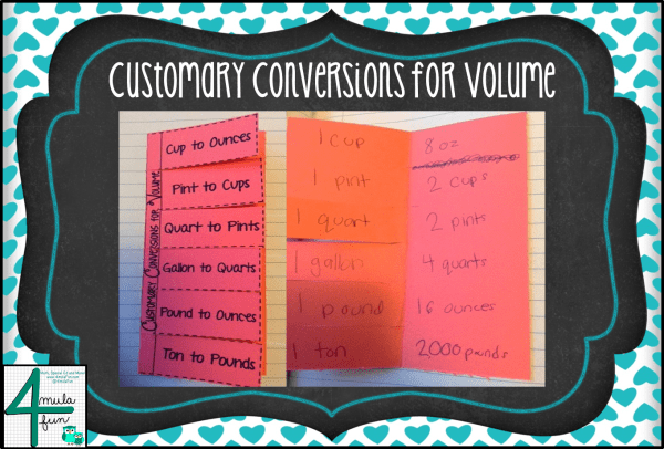 Customary Conversions for Volume Flippables