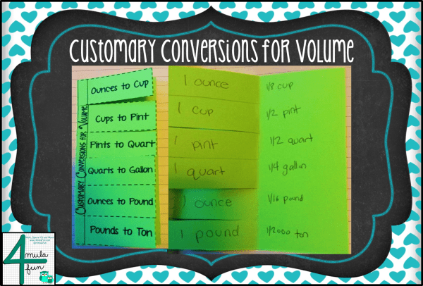 Customary Conversions for Volume Small to Large Flippable