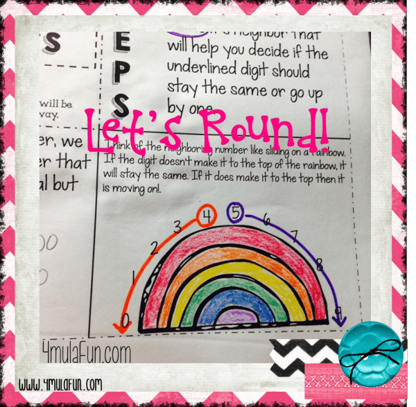 4th Grade Interactive Notebook Rounding Rainbow