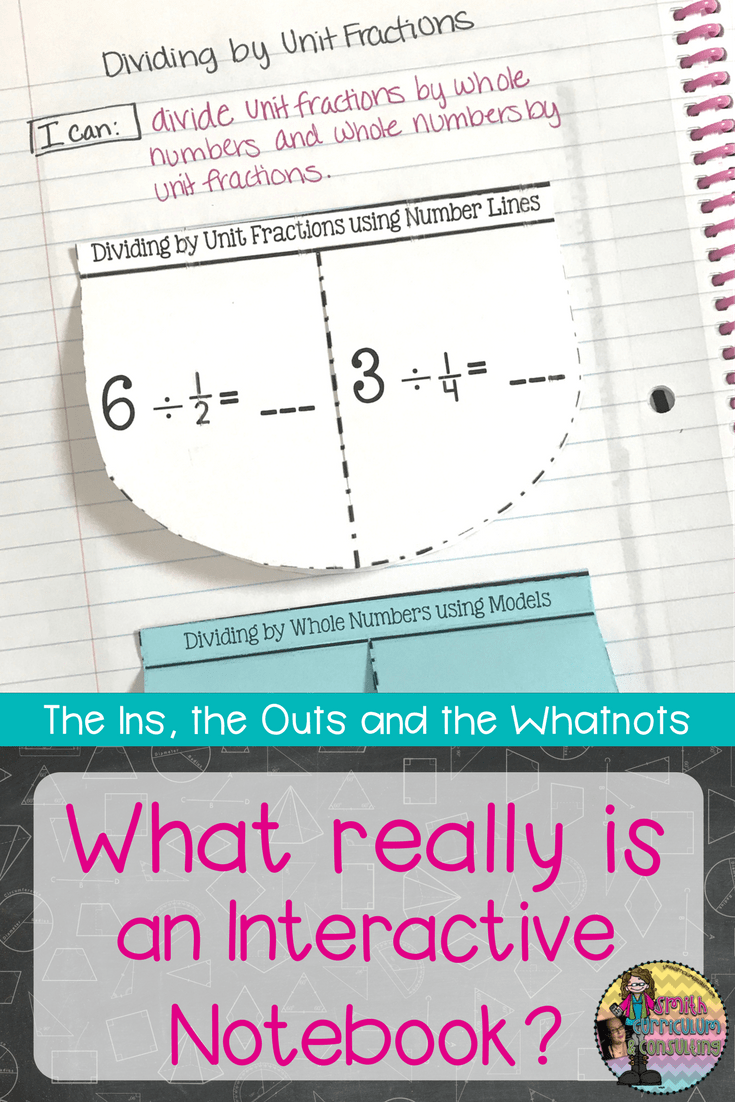 What Really is an Interactive Notebook? - Smith Curriculum and ...