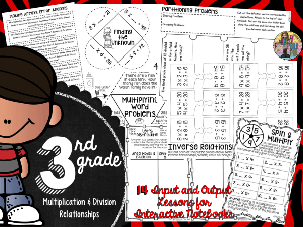 3rd Grade Multiplication and Division Relationships Interactive Notebook