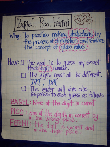 Bagel, Pico, Fermi requires students to make deductions through the process of elimination while reinforcing the concept of place value.