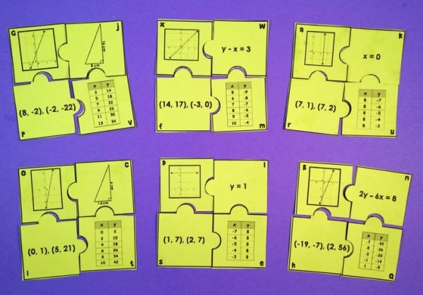 In this activity, students cut out 24 puzzle pieces with different representations of slope (graphs, tables, equations, coordinate pairs, right triangles) and fit same-slope pieces together.