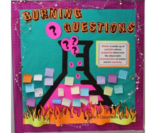 Creating a Location for all those Questions students may have but are not ready to express outloud.