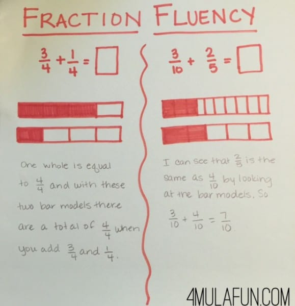 Using Tools to Build Problem Solving Fluency