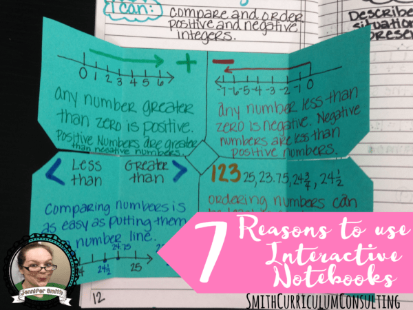 7 Reasons to Use Interactive Notebooks Today