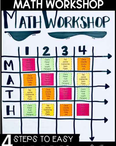 Organizing for Math Workshop