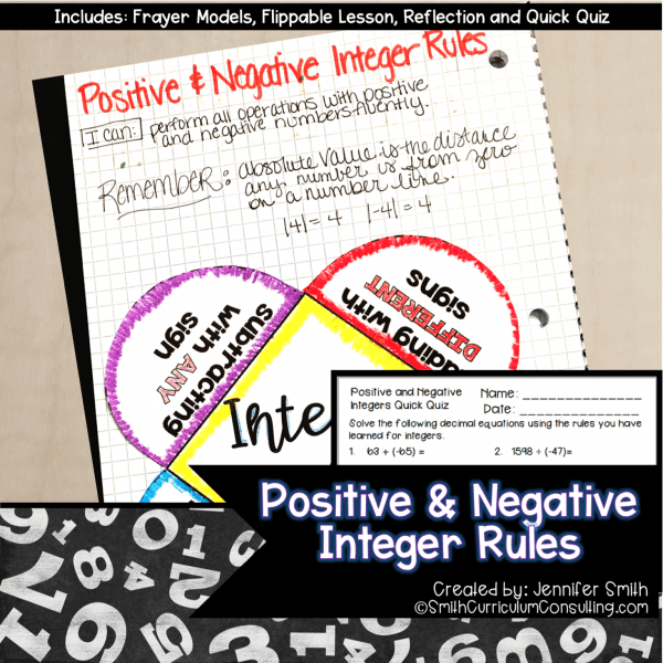 Positive and Negative Integer Rules Lesson for Interactive Notebooks
