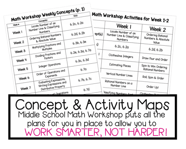 Concept and Activity Maps for Middle School Math Workshop